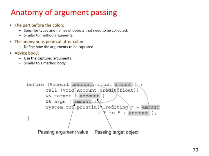 Anatomy of argument passing