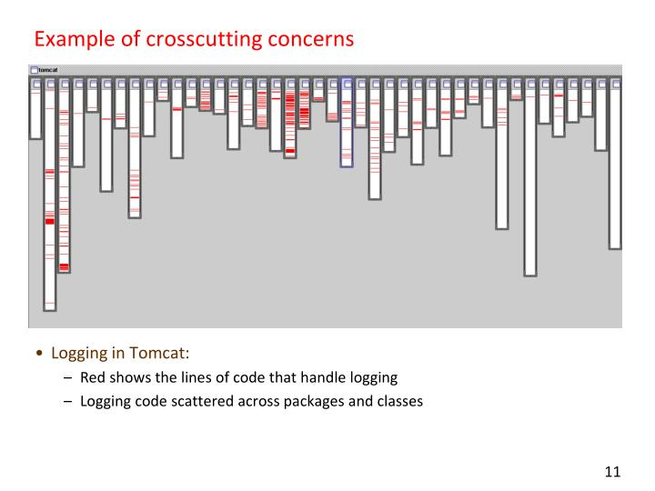 Example of crosscutting concerns