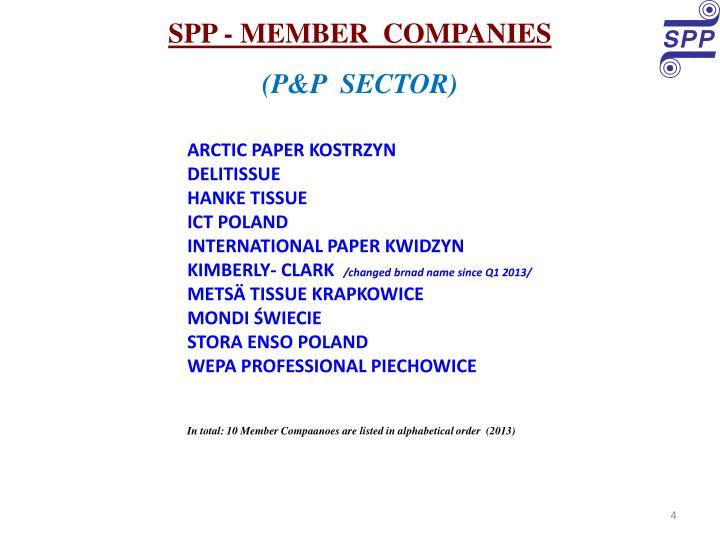 SPP - MEMBER  COMPANIES