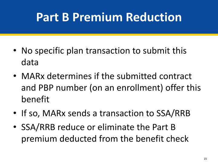 Part B Premium Reduction