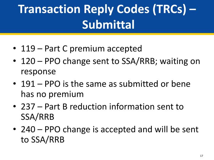 Transaction Reply Codes (TRCs) –