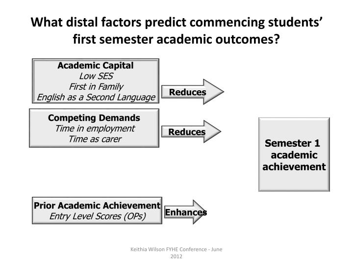 What distal factors predict commencing students' first semester academic outcomes?