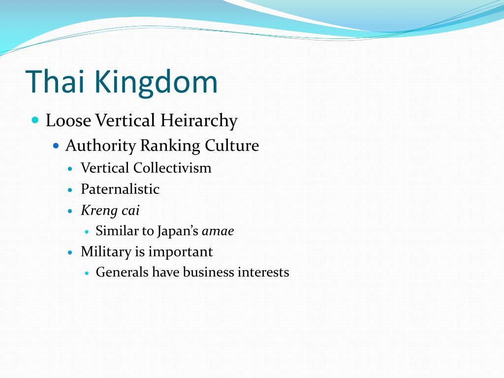PPT - Group 1 Presentation: Saudi Arabia, Thai Kingdom, & Japanese
