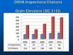 osha inspections citations grain elevators sic 5153
