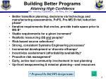 building better programs attaining high confidence