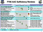 fy06 aac sufficiency reviews