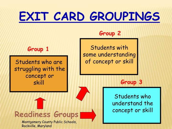 EXIT CARD GROUPINGS