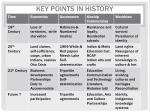 key points in history1