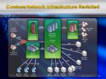 contoso network infrastructure revisited