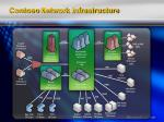 contoso network infrastructure