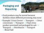 packaging and repacking