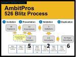 ambitpros 526 blitz process