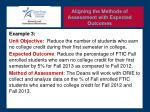 aligning the methods of assessment with expected outcomes2