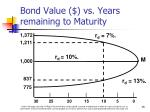 bond value vs years remaining to maturity1