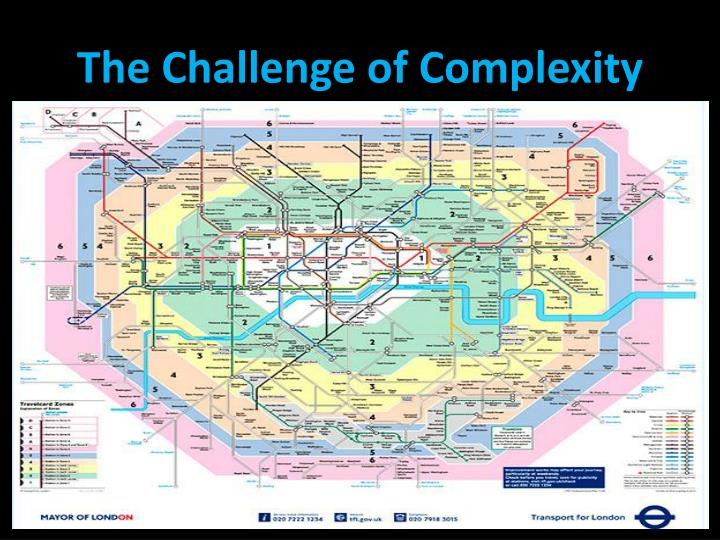 The Challenge of Complexity