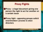 proxy fights