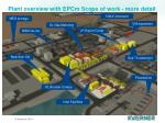 plant overview with epcm scope of work more detail