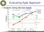evaluating agile approach3