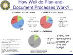 how well do plan and document processes work