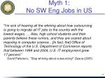 myth 1 no sw eng jobs in us