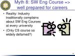 myth 8 sw eng course well prepared for careers