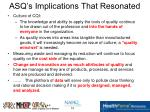 asq s implications that resonated