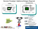 decision paradigm additional bridges required