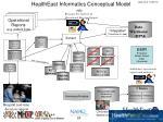 healtheast informatics conceptual model