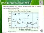hedge against fossil fuels