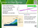 move to clean energy