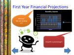 first year financial projections