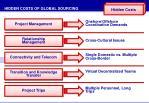 hidden costs of global sourcing