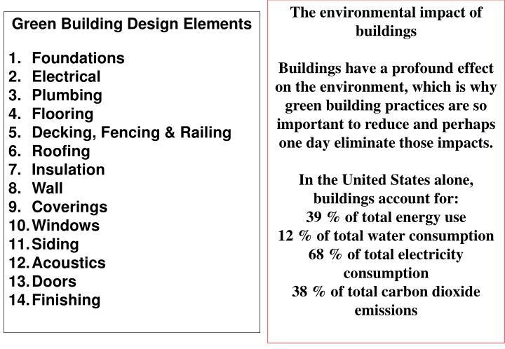 The environmental impact of buildings