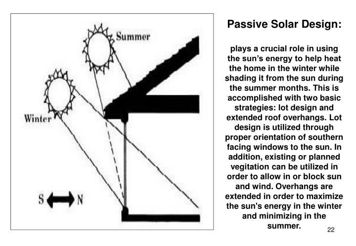Passive Solar Design: