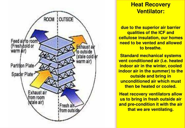 Heat Recovery Ventilator: