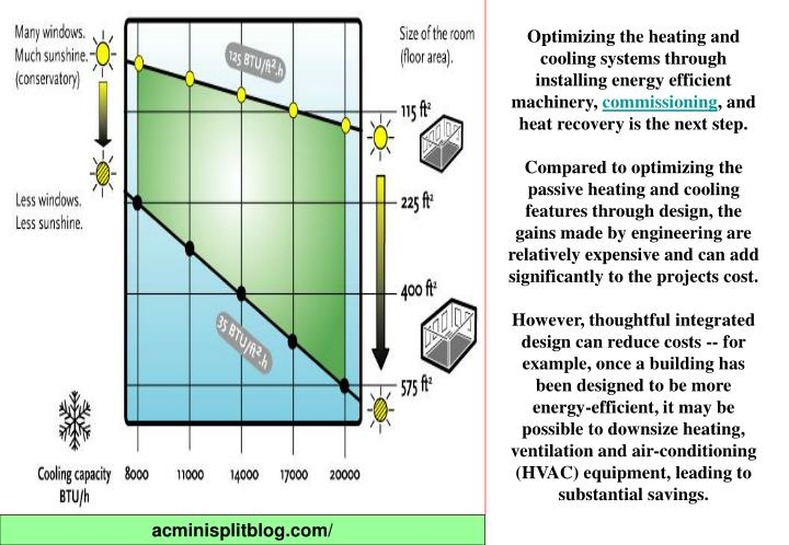 Optimizing the heating and cooling systems through installing energy efficient machinery,