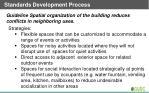 consensus process2