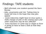 findings tafe students