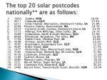 the top 20 solar postcodes nationally are as follows