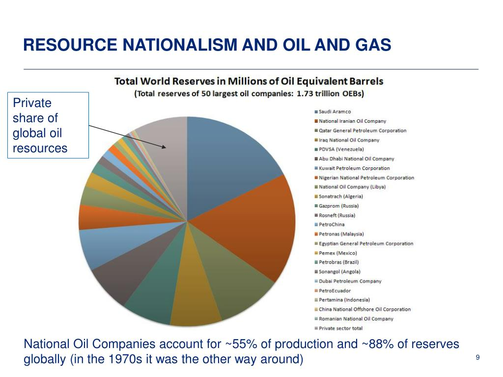 PPT - Resource nationalism and mining – issues and potential