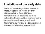 limitations of our early data