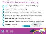 the quality measurement journey1