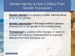gender identity how it differs from gender expression