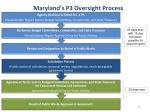 maryland s p3 oversight process