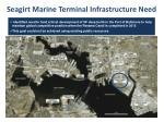 seagirt marine terminal infrastructure need