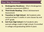 four key measures