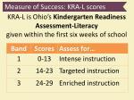 measure of success kra l scores