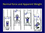 normal force and apparent weight