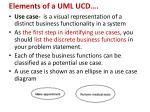 elements of a uml ucd