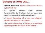 elements of a uml ucd1